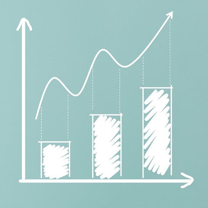 Grafik aufsteigender Kurs