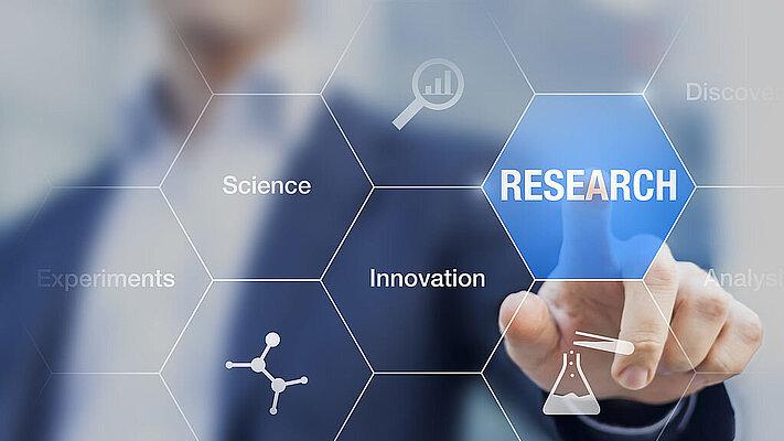 Forschungslandschaft